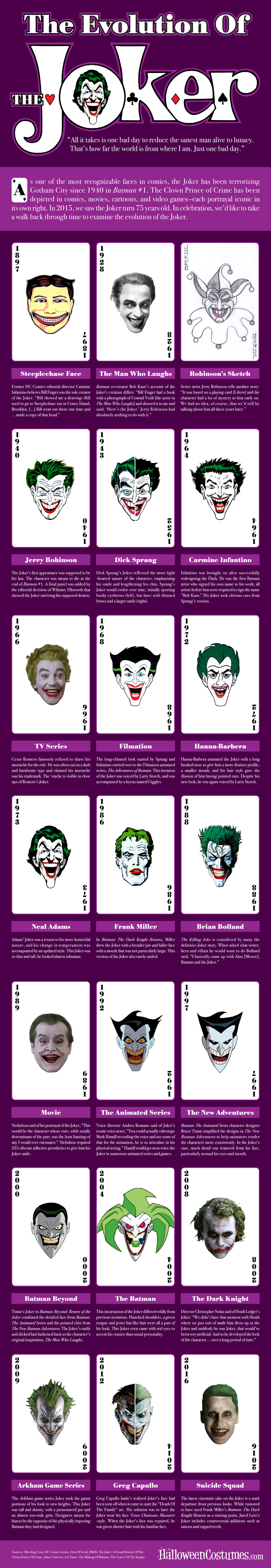Joker-Evolution-Infographic